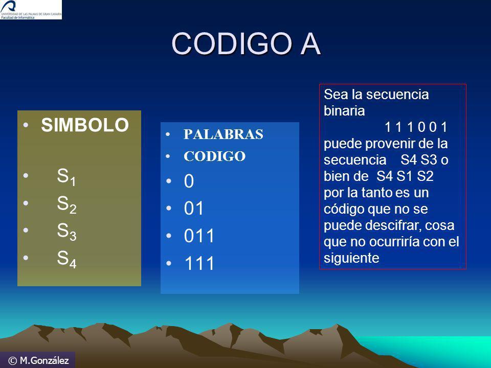 © M.González CODIGO A SIMBOLO S 1 S 2 S 3 S 4 PALABRAS CODIGO 0 01 011 111 Sea la secuencia binaria 1 1 1 0 0 1 puede provenir de la secuencia S4 S3 o