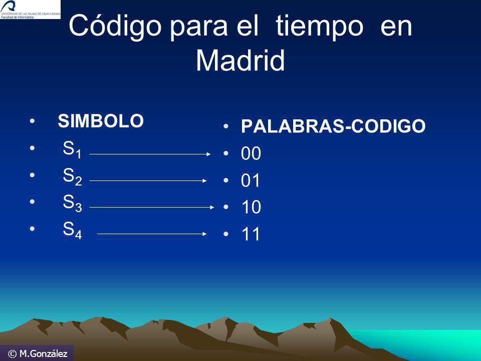 © M.González Código para el tiempo en Madrid SIMBOLO S 1 S 2 S 3 S 4 PALABRAS-CODIGO 00 01 10 11