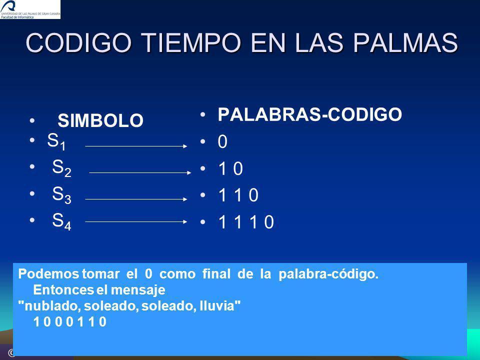 © M.González CODIGO TIEMPO EN LAS PALMAS SIMBOLO S 1 S 2 S 3 S 4 PALABRAS-CODIGO 0 1 0 1 1 0 1 1 1 0 Podemos tomar el 0 como final de la palabra códig