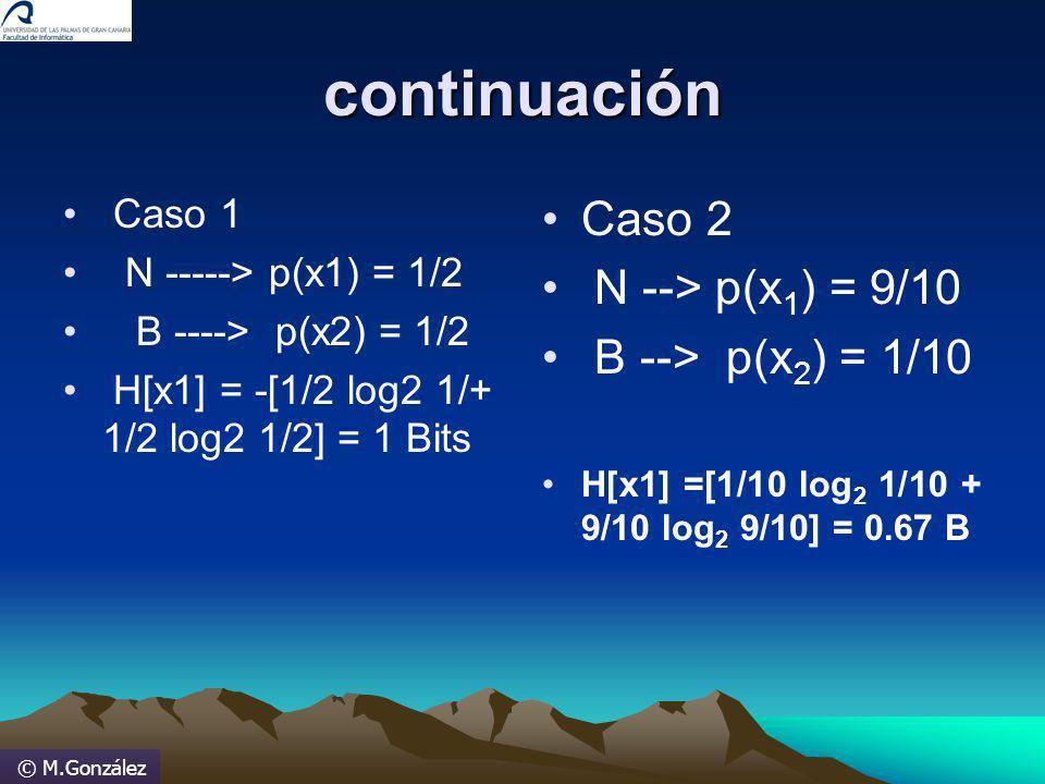 © M.González continuación Caso 1 N > p(x1) = 1/2 B > p(x2) = 1/2 H[x1] = [1/2 log2 1/+ 1/2 log2 1/2] = 1 Bits Caso 2 N --> p(x 1 ) = 9/10 B --> p(x 2