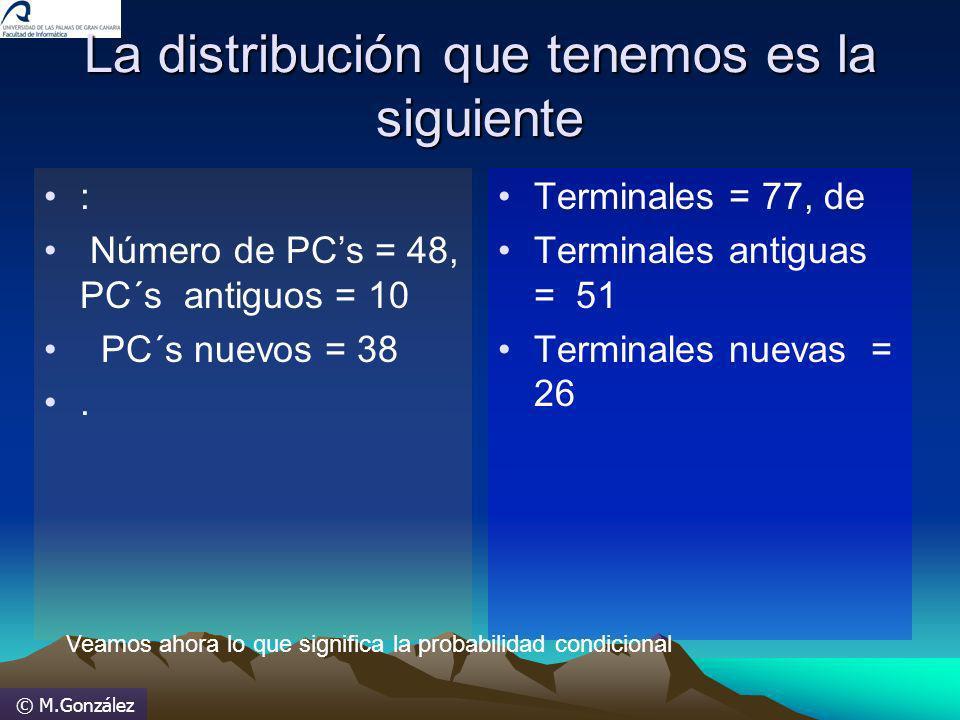 © M.González La distribución que tenemos es la siguiente : Número de PCs = 48, PC´s antiguos = 10 PC´s nuevos = 38. Terminales = 77, de Terminales ant