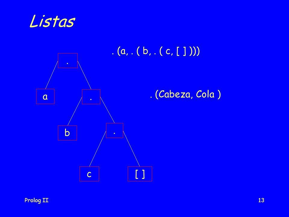 Prolog II13 Listas. (a,. ( b,. ( c, [ ] ))). (Cabeza, Cola ). a. b. c[ ]