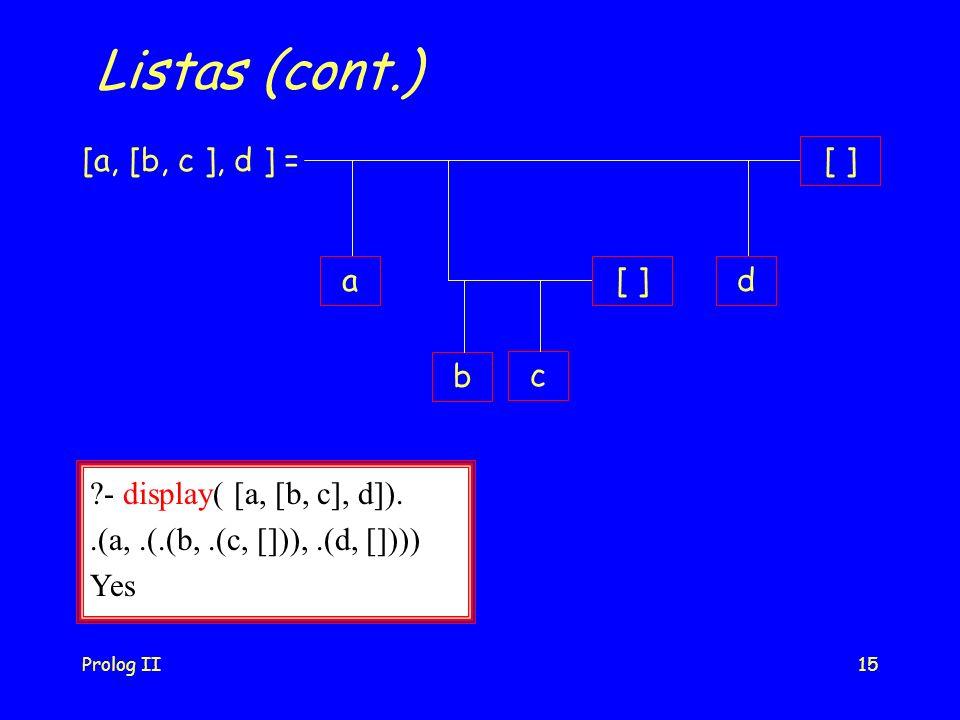 Prolog II15 Listas (cont.) [a, [b, c ], d ] = [ ] a b d c - display( [a, [b, c], d])..(a,.(.(b,.(c, [])),.(d, []))) Yes