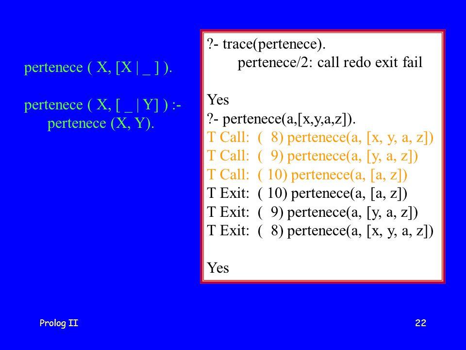 Prolog II22 - trace(pertenece). pertenece/2: call redo exit fail Yes - pertenece(a,[x,y,a,z]).