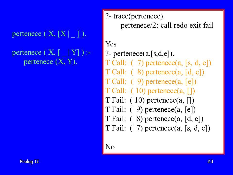 Prolog II23 - trace(pertenece). pertenece/2: call redo exit fail Yes - pertenece(a,[s,d,e]).
