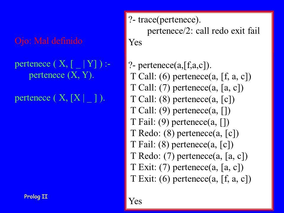 Prolog II24 - pertenece(a,[f,a,c]).