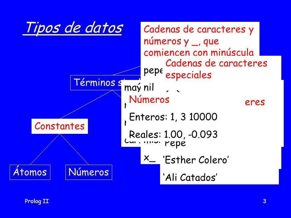 Prolog II3 Tipos de datos Datos Términos simplesEstructuras ConstantesVariables ÁtomosNúmeros maýusculas: A, B,...