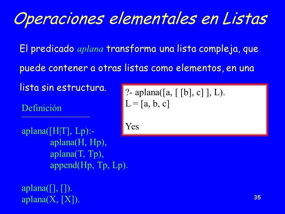 Prolog II35 Operaciones elementales en Listas El predicado aplana transforma una lista compleja, que puede contener a otras listas como elementos, en una lista sin estructura.