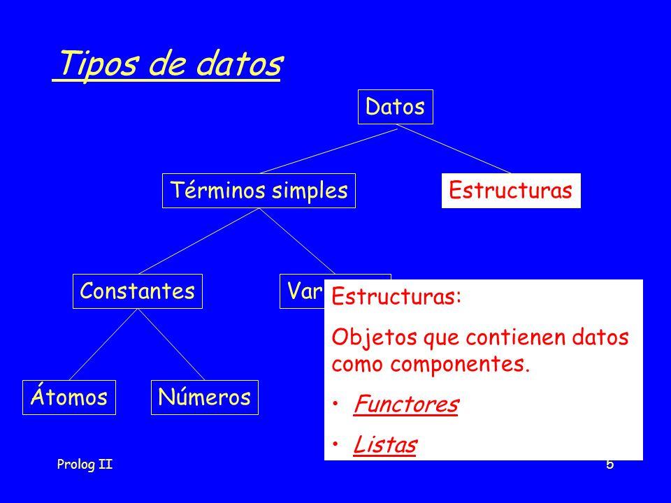 Prolog II5 Tipos de datos Datos Términos simplesEstructuras ConstantesVariables ÁtomosNúmeros Estructuras: Objetos que contienen datos como componentes.
