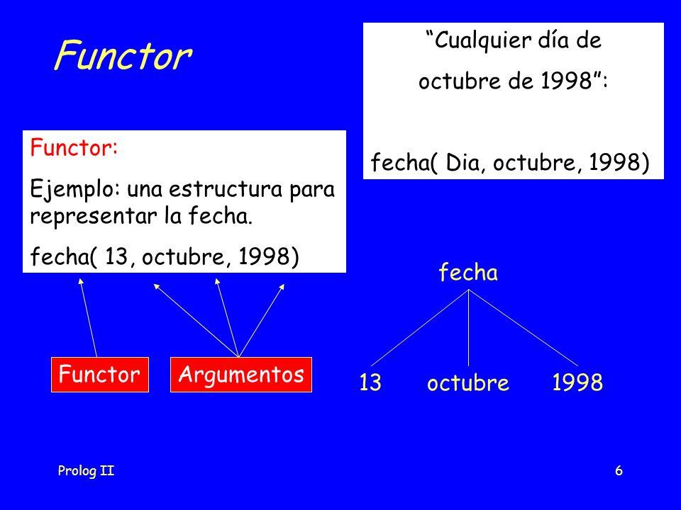 Prolog II17 Listas (cont.) Las listas se manipulan dividiéndolas en cabeza y cola Lista [a,b,c] [a] [ ] [[el, gato], maulla ] [maulla, [el, gato ]] ?- [X Y] = [a, b, c].