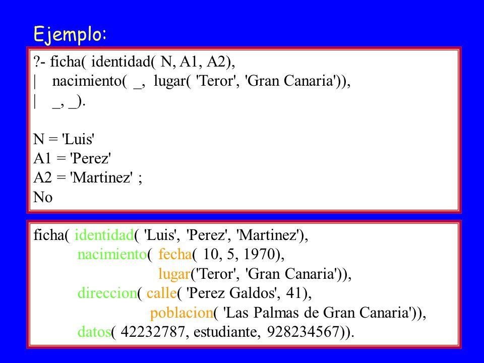 Prolog II8 Ejemplo: - ficha( identidad( N, A1, A2), | nacimiento( _, lugar( Teror , Gran Canaria )), | _, _).