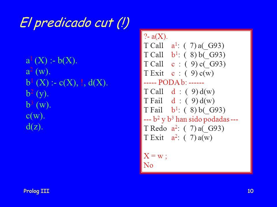 Prolog III10 El predicado cut (!) ?- a(X). T Calla 1 : ( 7) a(_G93) T Callb 1 : ( 8) b(_G93) T Callc : ( 9) c(_G93) T Exitc : ( 9) c(w) ----- PODA b: