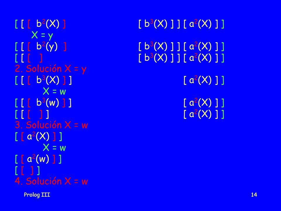 Prolog III14 [ [ [ b 2 (X) ] [ b 3 (X) ] ] [ a 2 (X) ] ] X = y [ [ [ b 2 (y) ] [ b 3 (X) ] ] [ a 2 (X) ] ] [ [ [ ] [ b 3 (X) ] ] [ a 2 (X) ] ] 2. Solu