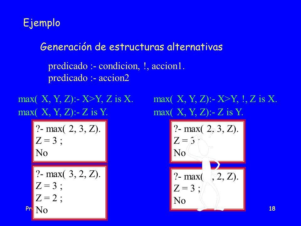 Prolog III18 Ejemplo predicado :- condicion, !, accion1. predicado :- accion2 Generación de estructuras alternativas ?- max( 3, 2, Z). Z = 3 ; Z = 2 ;