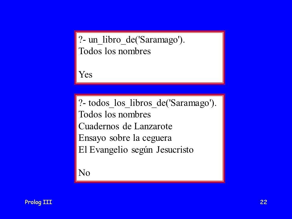 Prolog III22 ?- un_libro_de('Saramago'). Todos los nombres Yes ?- todos_los_libros_de('Saramago'). Todos los nombres Cuadernos de Lanzarote Ensayo sob