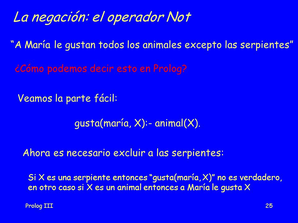 Prolog III25 La negación: el operador Not A María le gustan todos los animales excepto las serpientes ¿Cómo podemos decir esto en Prolog? Veamos la pa