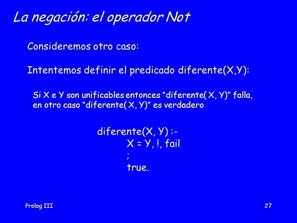 Prolog III27 La negación: el operador Not Si X e Y son unificables entonces diferente( X, Y) falla, en otro caso diferente( X, Y) es verdadero Conside