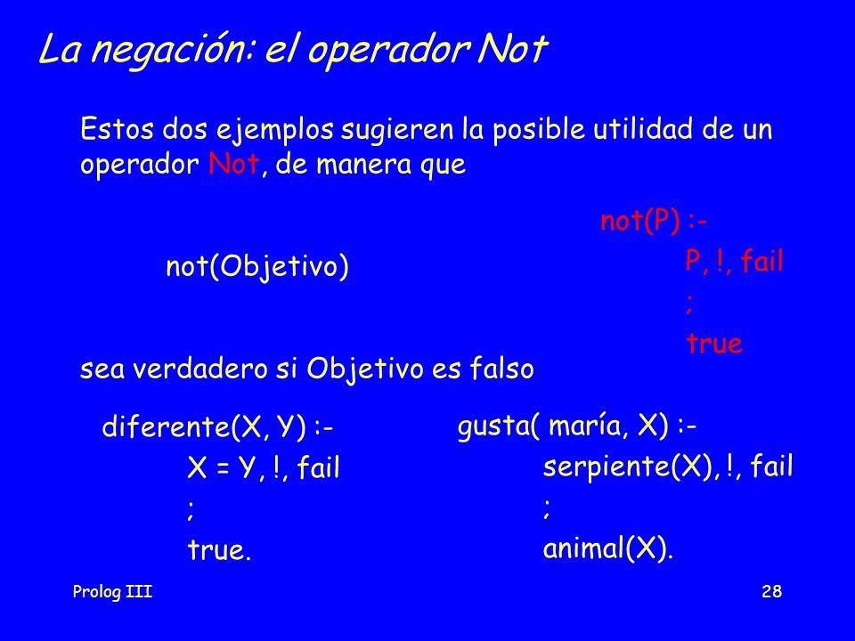 Prolog III28 La negación: el operador Not Estos dos ejemplos sugieren la posible utilidad de un operador Not, de manera que not(Objetivo) sea verdader