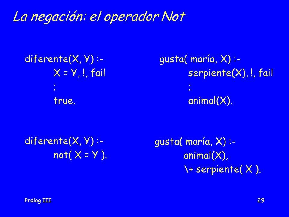 Prolog III29 La negación: el operador Not diferente(X, Y) :- X = Y, !, fail ; true. gusta( maría, X) :- serpiente(X), !, fail ; animal(X). diferente(X
