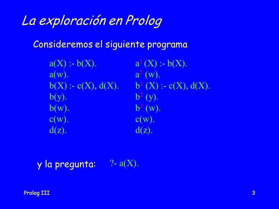 Prolog III3 La exploración en Prolog Consideremos el siguiente programa a(X) :- b(X). a(w). b(X) :- c(X), d(X). b(y). b(w). c(w). d(z). y la pregunta: