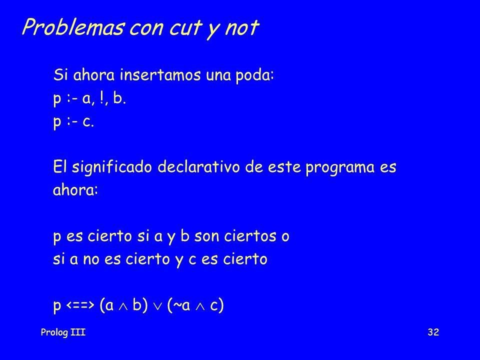 Prolog III32 Problemas con cut y not Si ahora insertamos una poda: p :- a, !, b. p :- c. El significado declarativo de este programa es ahora: p es ci