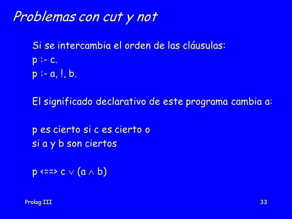 Prolog III33 Problemas con cut y not Si se intercambia el orden de las cláusulas: p :- c. p :- a, !, b. El significado declarativo de este programa ca