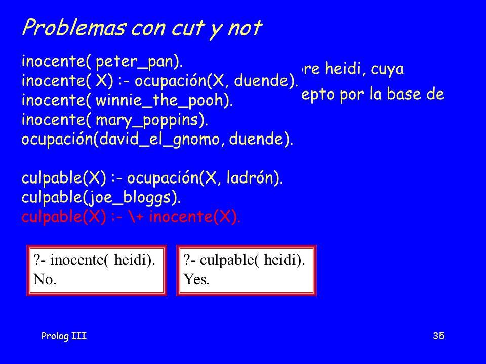 Prolog III35 Problemas con cut y not Considérese el siguiente diálogo sobre heidi, cuya inocencia es conocida por todos excepto por la base de datos d