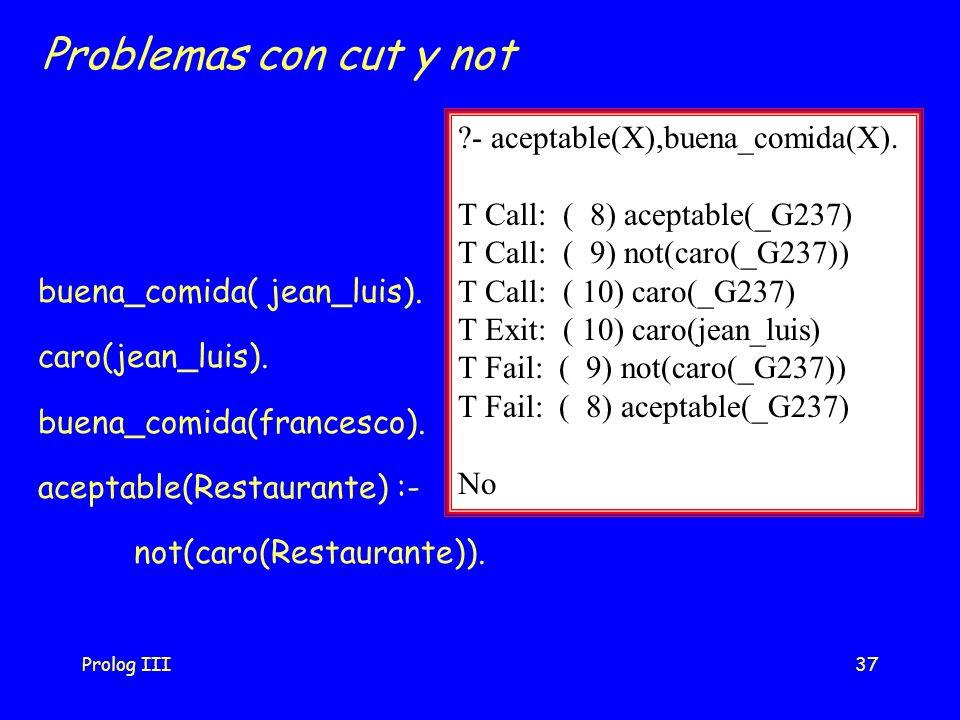 Prolog III37 Problemas con cut y not ?- aceptable(X),buena_comida(X). T Call: ( 8) aceptable(_G237) T Call: ( 9) not(caro(_G237)) T Call: ( 10) caro(_