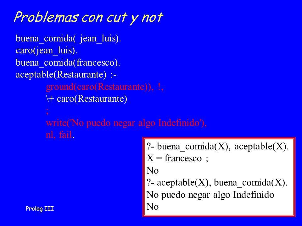 Prolog III39 Problemas con cut y not buena_comida( jean_luis). caro(jean_luis). buena_comida(francesco). aceptable(Restaurante) :- ground(caro(Restaur