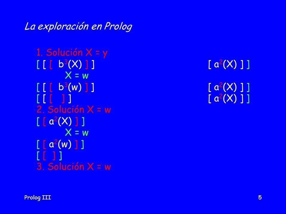 Prolog III5 1. Solución X = y [ [ [ b 3 (X) ] ] [ a 2 (X) ] ] X = w [ [ [ b 3 (w) ] ] [ a 2 (X) ] ] [ [ [ ] ] [ a 2 (X) ] ] 2. Solución X = w [ [ a 2