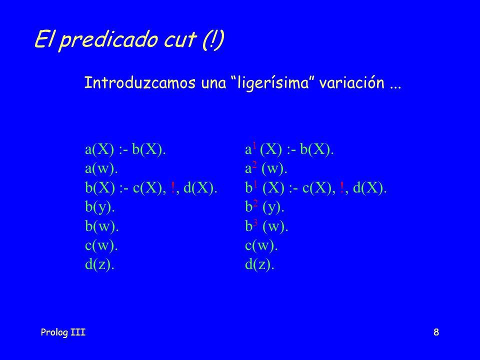 Prolog III29 La negación: el operador Not diferente(X, Y) :- X = Y, !, fail ; true.
