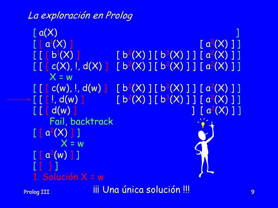 Prolog III9 [ a(X) ] [ [ a 1 (X) ] [ a 2 (X) ] ] [ [ [ b 1 (X) ] [ b 2 (X) ] [ b 3 (X) ] ] [ a 2 (X) ] ] [ [ [ c(X), !, d(X) ] [ b 2 (X) ] [ b 3 (X) ]