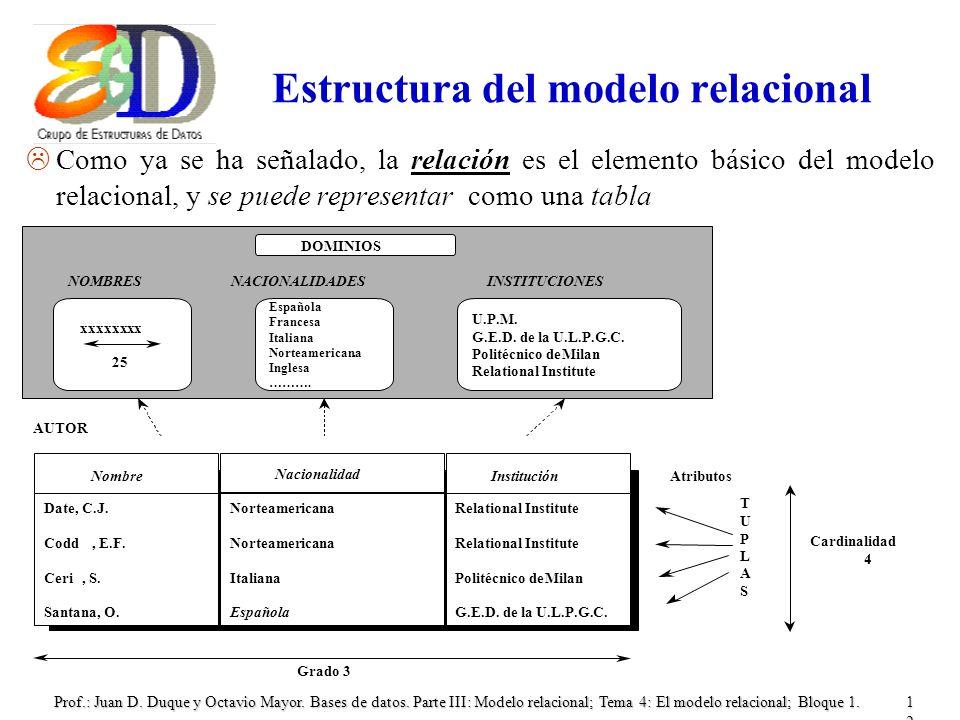12 Estructura del modelo relacional LComo ya se ha señalado, la relación es el elemento básico del modelo relacional, y se puede representar como una