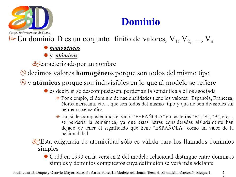 Prof.: Juan D. Duque y Octavio Mayor. Bases de datos. Parte III: Modelo relacional; Tema 4: El modelo relacional; Bloque 1.16 Dominio PUn dominio D es