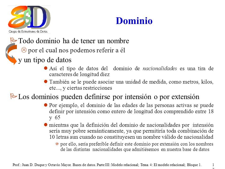 Prof.: Juan D. Duque y Octavio Mayor. Bases de datos. Parte III: Modelo relacional; Tema 4: El modelo relacional; Bloque 1.17 Dominio PTodo dominio ha