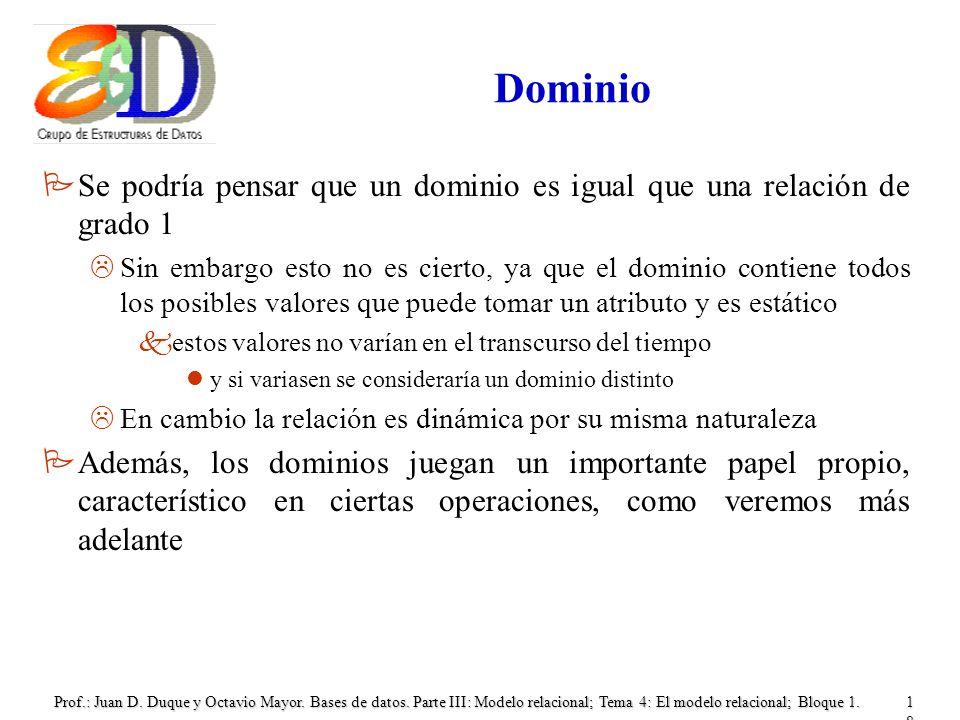 Prof.: Juan D. Duque y Octavio Mayor. Bases de datos. Parte III: Modelo relacional; Tema 4: El modelo relacional; Bloque 1.18 Dominio PSe podría pensa