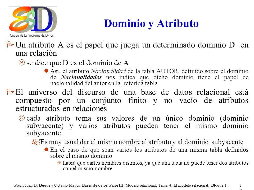Prof.: Juan D. Duque y Octavio Mayor. Bases de datos. Parte III: Modelo relacional; Tema 4: El modelo relacional; Bloque 1.19 Dominio y Atributo PUn a