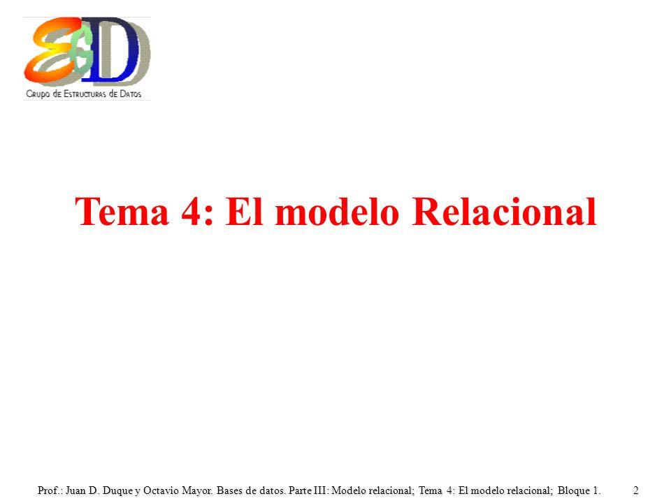 Prof.: Juan D. Duque y Octavio Mayor. Bases de datos. Parte III: Modelo relacional; Tema 4: El modelo relacional; Bloque 1.2 Tema 4: El modelo Relacio