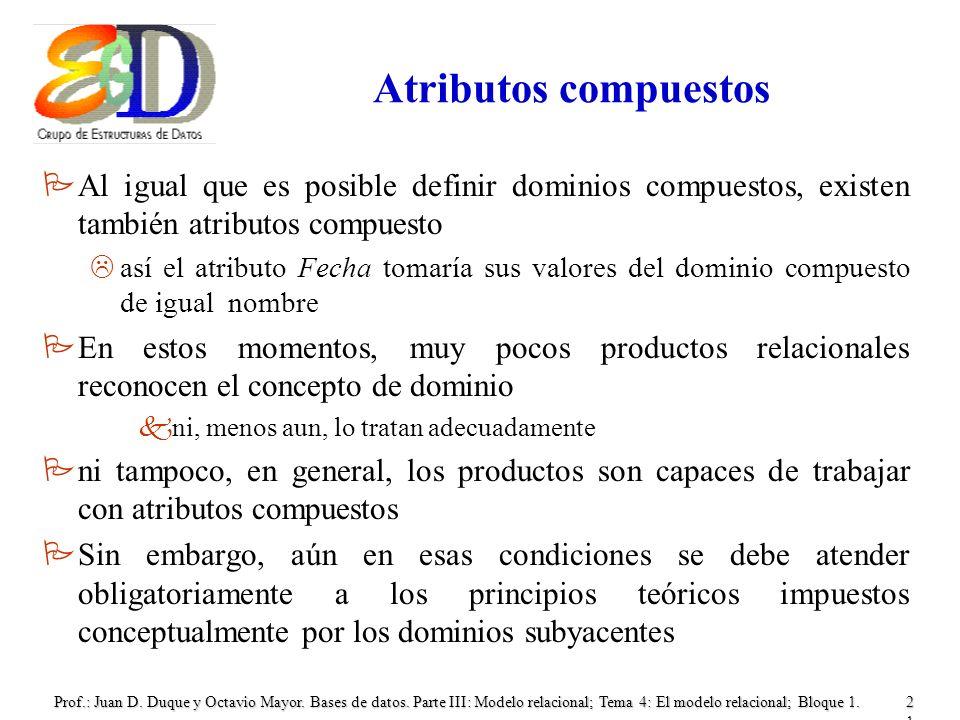 Prof.: Juan D. Duque y Octavio Mayor. Bases de datos. Parte III: Modelo relacional; Tema 4: El modelo relacional; Bloque 1.21 Atributos compuestos PAl