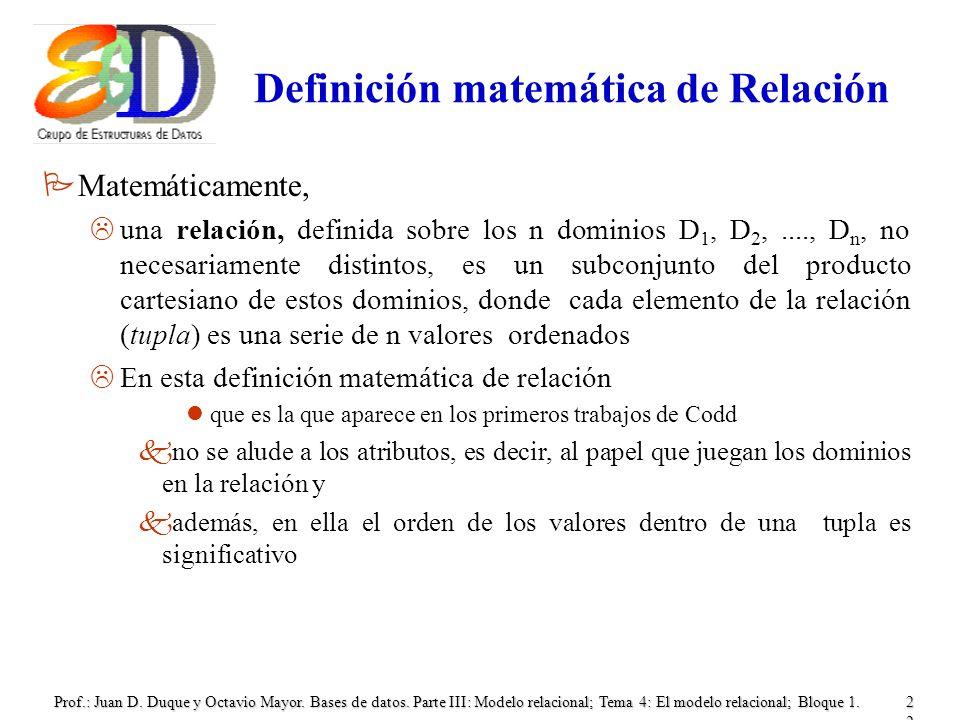 Prof.: Juan D. Duque y Octavio Mayor. Bases de datos. Parte III: Modelo relacional; Tema 4: El modelo relacional; Bloque 1.22 Definición matemática de