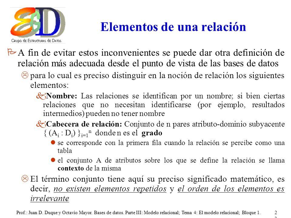 Prof.: Juan D. Duque y Octavio Mayor. Bases de datos. Parte III: Modelo relacional; Tema 4: El modelo relacional; Bloque 1.23 Elementos de una relació