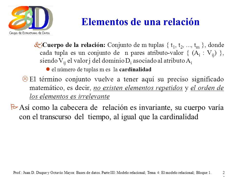 Prof.: Juan D. Duque y Octavio Mayor. Bases de datos. Parte III: Modelo relacional; Tema 4: El modelo relacional; Bloque 1.24 Elementos de una relació