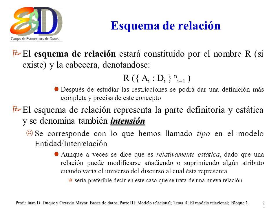 Prof.: Juan D. Duque y Octavio Mayor. Bases de datos. Parte III: Modelo relacional; Tema 4: El modelo relacional; Bloque 1.25 Esquema de relación PEl
