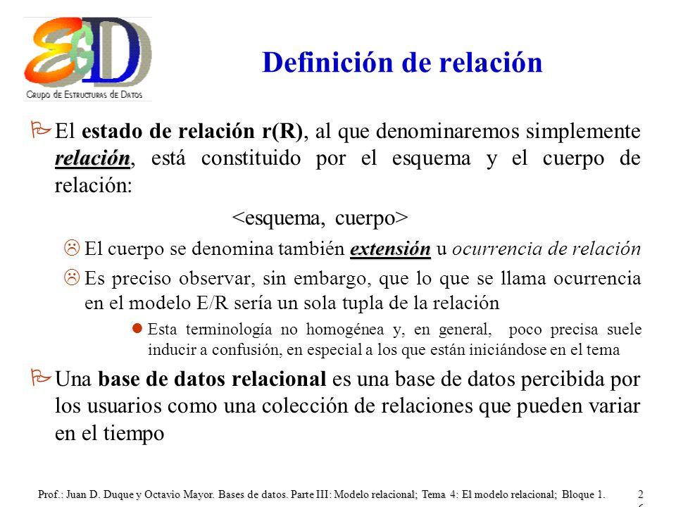 Prof.: Juan D. Duque y Octavio Mayor. Bases de datos. Parte III: Modelo relacional; Tema 4: El modelo relacional; Bloque 1.26 Definición de relación r