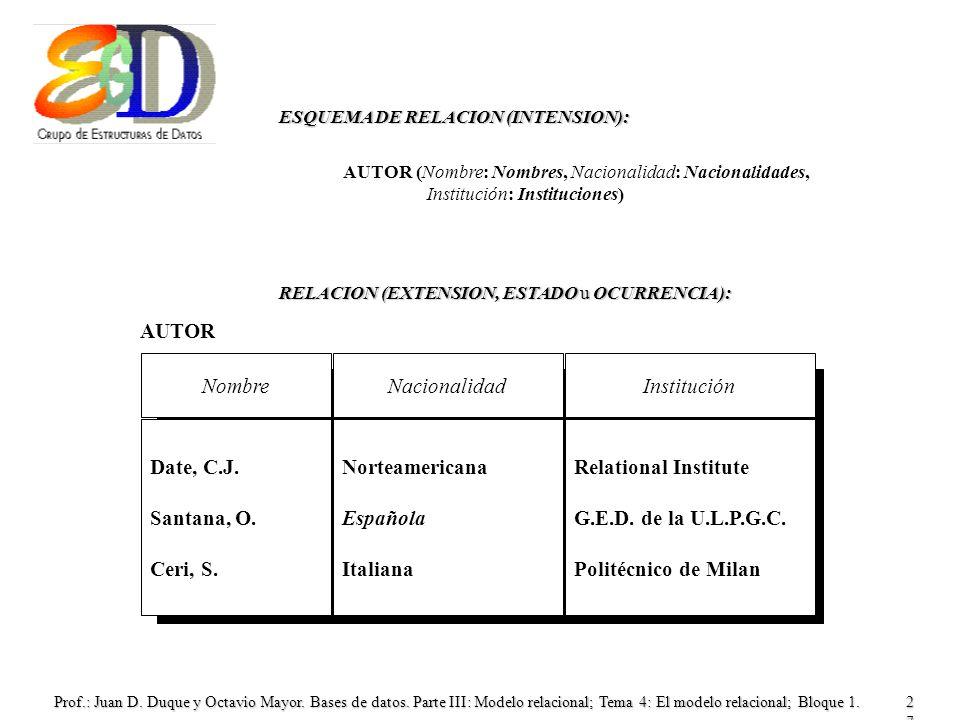 Prof.: Juan D. Duque y Octavio Mayor. Bases de datos. Parte III: Modelo relacional; Tema 4: El modelo relacional; Bloque 1.27 ESQUEMA DE RELACION (INT