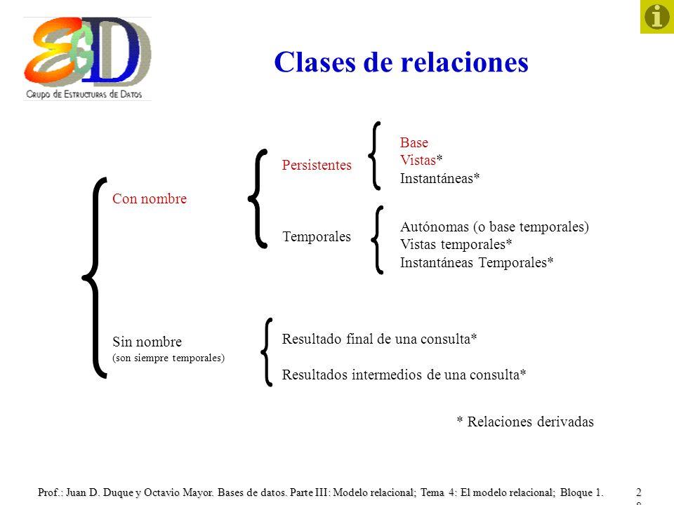 Prof.: Juan D. Duque y Octavio Mayor. Bases de datos. Parte III: Modelo relacional; Tema 4: El modelo relacional; Bloque 1.28 Clases de relaciones Con