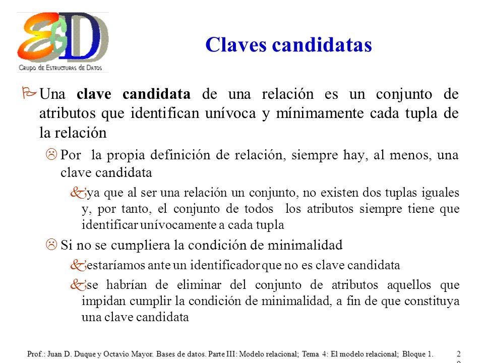 Prof.: Juan D. Duque y Octavio Mayor. Bases de datos. Parte III: Modelo relacional; Tema 4: El modelo relacional; Bloque 1.29 Claves candidatas PUna c