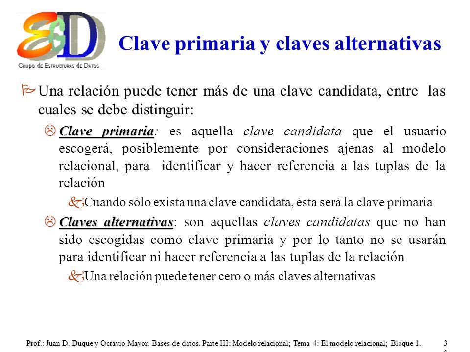 Prof.: Juan D. Duque y Octavio Mayor. Bases de datos. Parte III: Modelo relacional; Tema 4: El modelo relacional; Bloque 1.30 Clave primaria y claves