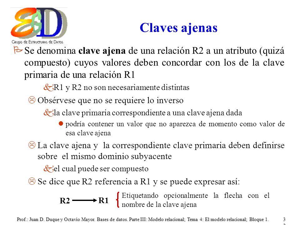 Prof.: Juan D. Duque y Octavio Mayor. Bases de datos. Parte III: Modelo relacional; Tema 4: El modelo relacional; Bloque 1.32 Claves ajenas PSe denomi