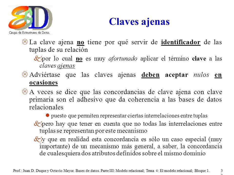 Prof.: Juan D. Duque y Octavio Mayor. Bases de datos. Parte III: Modelo relacional; Tema 4: El modelo relacional; Bloque 1.33 Claves ajenas no LLa cla